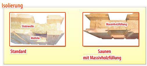 hess wellness elementsauna aspen fichte 203 x 203 cm. Black Bedroom Furniture Sets. Home Design Ideas